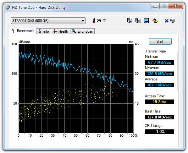 HD Tune - тест жесткого диска