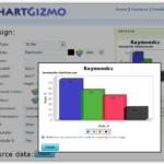 10 способов легко создавать диаграммы онлайн без использования Excel или любого программного обеспечения