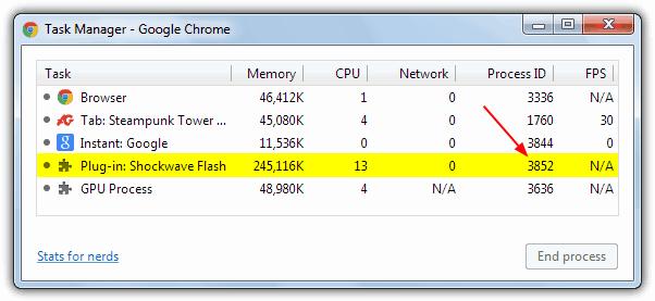 Плагин Chrome Shockwave Flash