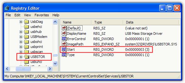 USBStor Regedit USB