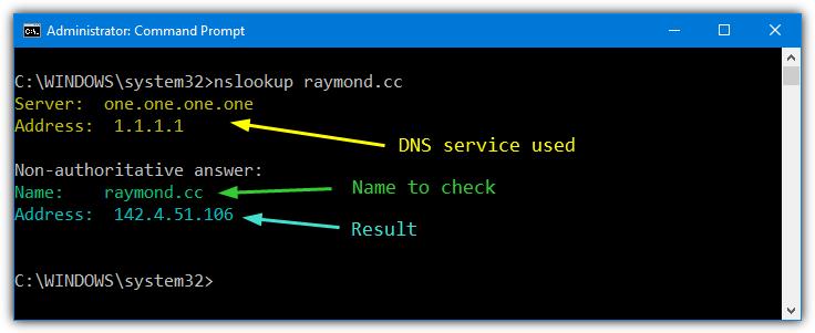 DNS-сервер поиска имен