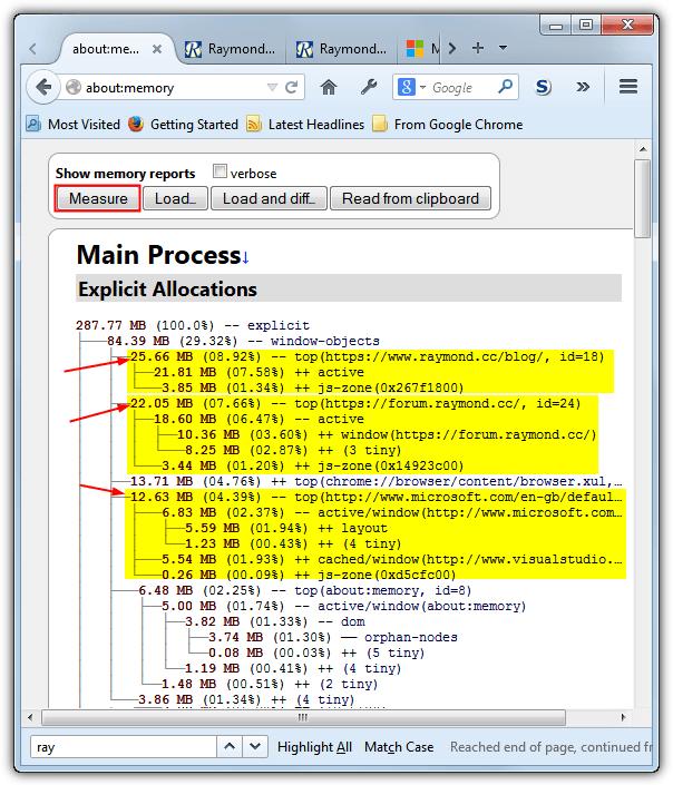 Использование памяти вкладки Firefox