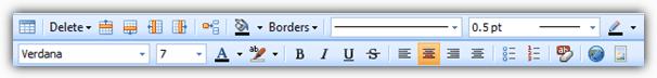 Основные функции создания и редактирования текста