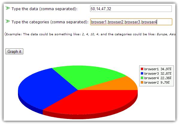 Инструмент круговой диаграммы MathCracker