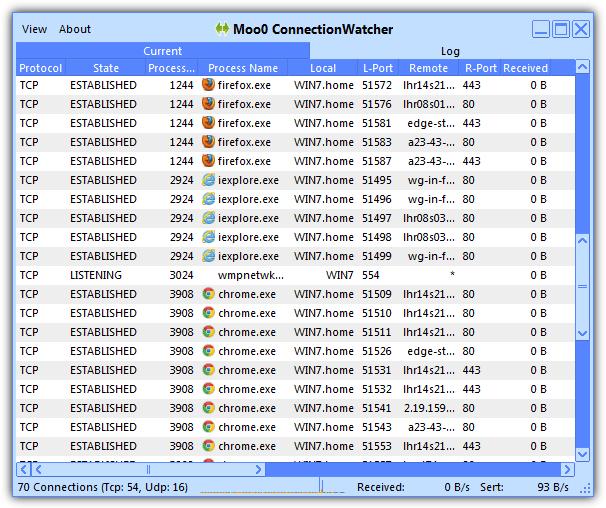 """TCPMonitor """"src ="""" https://img.raymond.cc/blog/wp-content/uploads/2010/05/TCPMonitor.png """"/></p> <p>TCPMonitor – аналогичный инструмент, функционирующий так же, как Sysinternals TCPView, но более удобный для пользователя. Он отображает необходимые порты, адреса, статус и имя процесса / PID, а нажатие на значки панели инструментов включает автоматическое обновление и фильтрацию только в установленных соединениях. Нажатие на процесс может уничтожить его, закрыть активное соединение, скопировать адрес и интересную функцию, которая представляет собой примитивный черный список IP-адресов, который блокирует любой IP-адрес, который вы добавляете к нему. Существуют также варианты для изменения кодированных цветов, отображения небольшого сетевого окна статистики, сохранения содержимого окна в текстовом файле и периодического сохранения данных в файле журнала. Работает на Windows XP и выше.</p> <p><strong>Скачать TCPMonitor</strong></p> <p>5. <strong>Moo0 ConnectionWatcher</strong></p> <p><img width="""