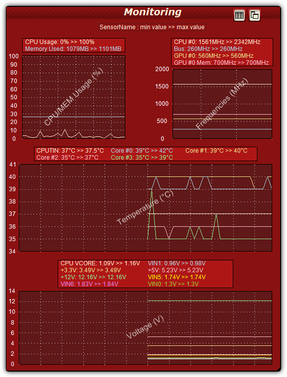 Мониторинг OCCT