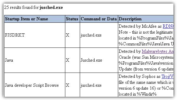 Стартовая база данных портала Pacmans