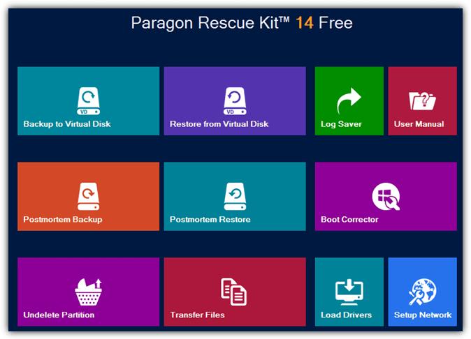 Особенности спасательного комплекта Paragon