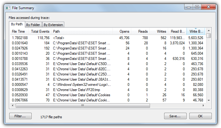 Сводка файла монитора процесса