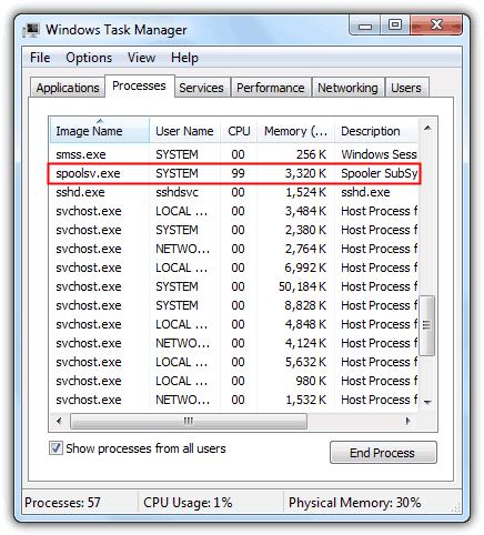 Spoolsv.exe вызывает высокую загрузку процессора