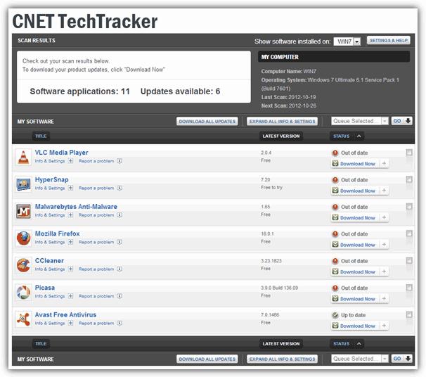 Результаты сканирования TechTracker
