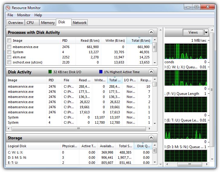 Монитор ресурсов Windows